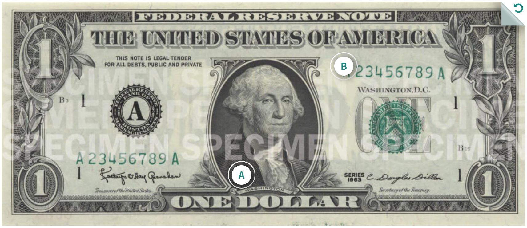 Billete de 1 dólar (1 USD) Washington