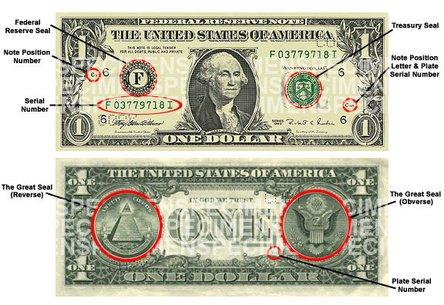 Billete de 1 dólar (1 USD)