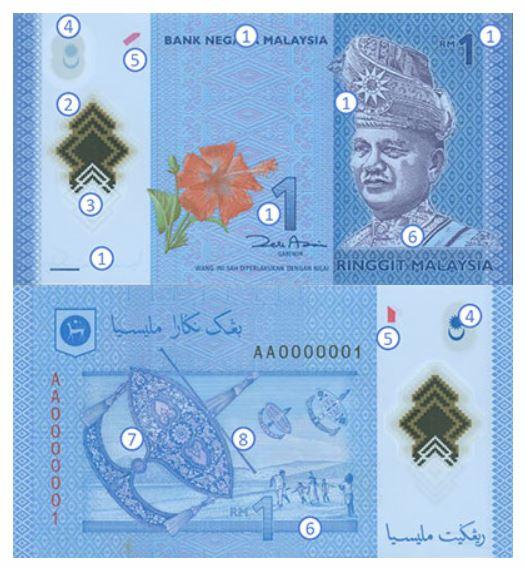 Billete de 1 ringgit malayo RM1