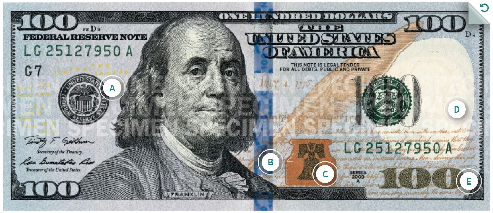 Billete de 100 dólares (100 USD) Benjamin Franklin