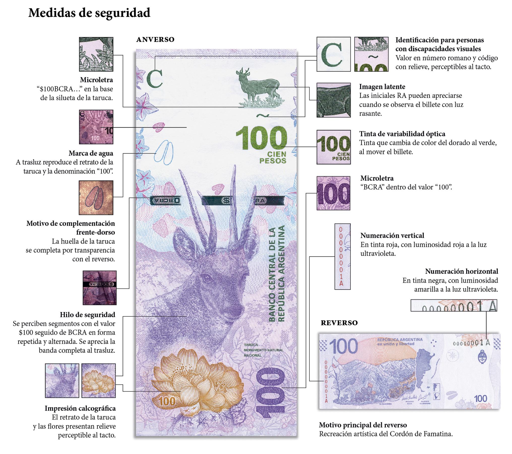 Billete de 100 pesos argentinos medidas de seguridad