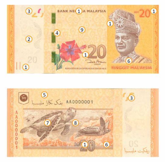 Billete de 20 ringgit malayos RM20