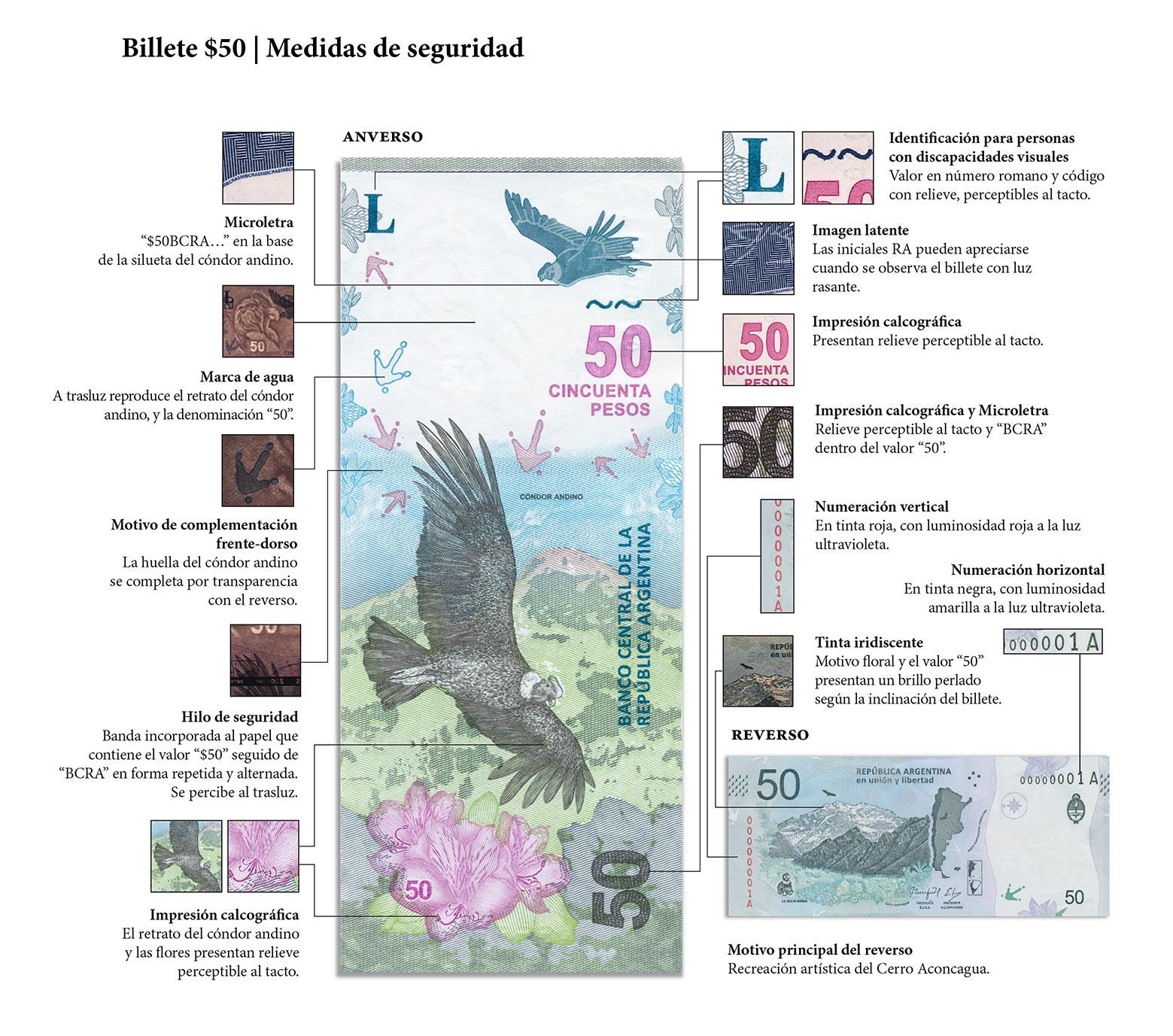 Billete de 50 pesos argentinos medidas de seguridad