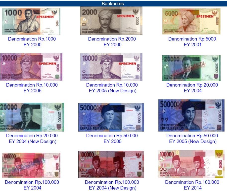 Billetes de rupia indonesia 2019 IDR