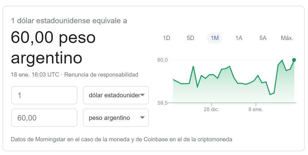 Cambio dólar - peso argentino