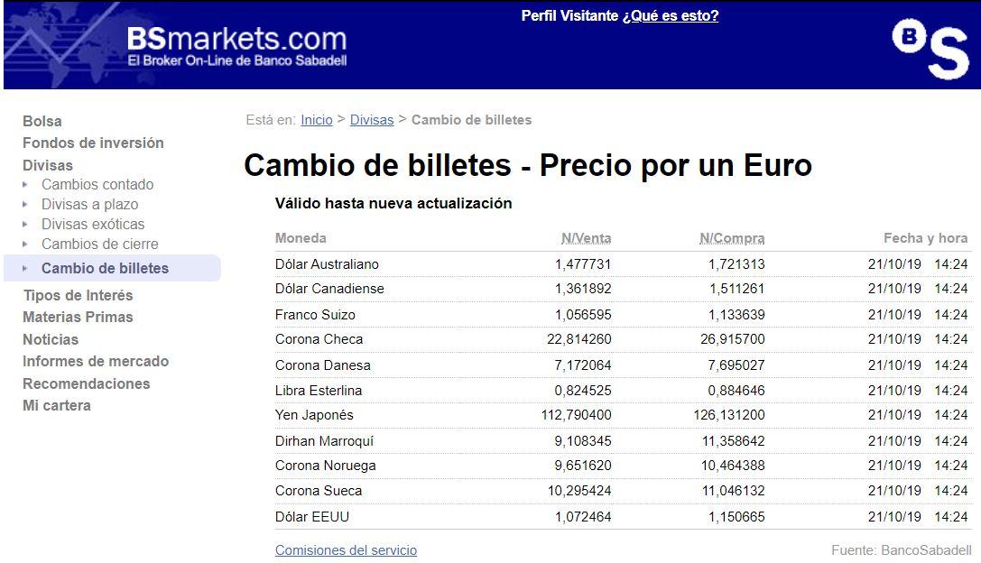 Cambio de billetes Banco Sabadell