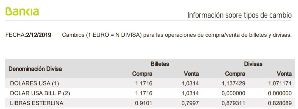 Cambio de divisas Bankia 03 12 2019