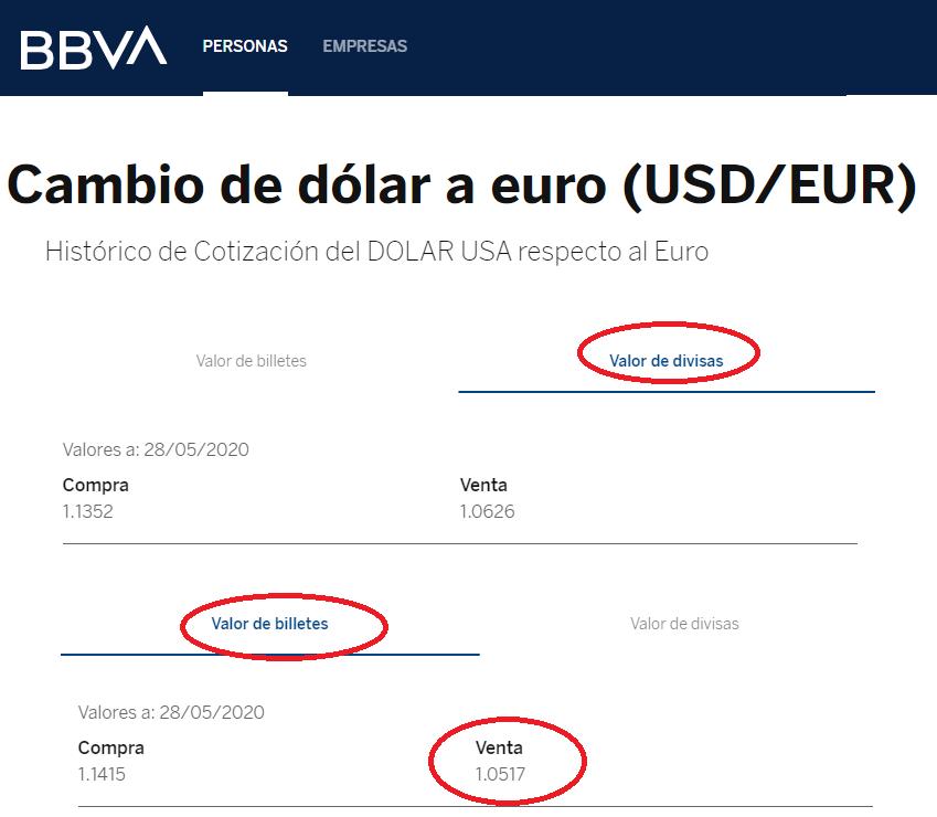 Cambio dolar euro BBVA 28 05 2020