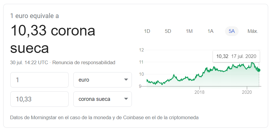 Cambio euro a corona sueca 07 2020