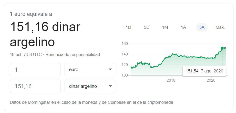 Cambio euro a dinar argelino Google 19 10 2020