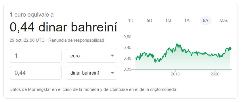 Cambio euro a dinar bareiní 29 10 2020