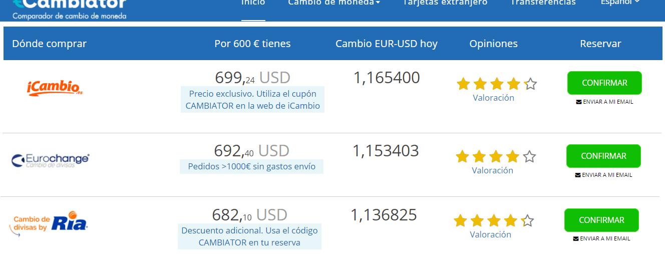 Cambio euro a dolar 25 08 2020 Cambiator