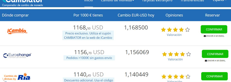 Cambio euro a dolar Cambiator 13 08 2020