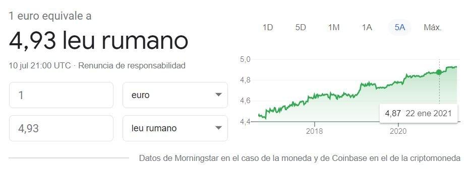 Cambio euro a leu rumano 10 07 2021