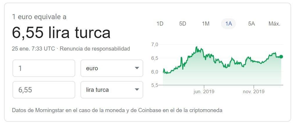 Cambio euro a lira turca Google 2020