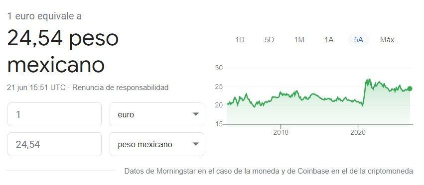 Cambio euro a peso mexicano 21 06 2021