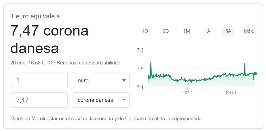 Cambio euro corona danesa 01 2020