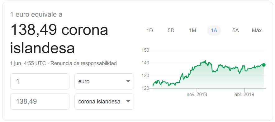 Cambio euro corona islandesa Google Finance 2019