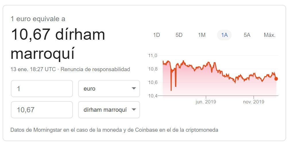Cambio euro dírham