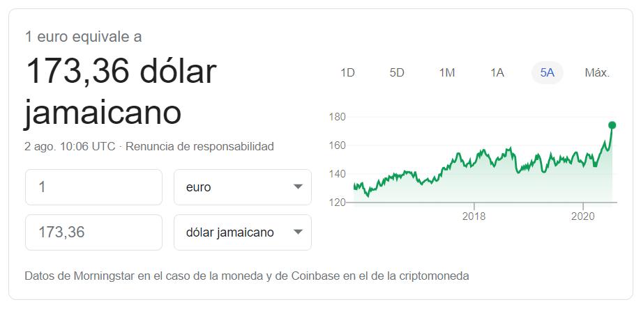 Cambio euro dólar jamaicano 02 08 2020