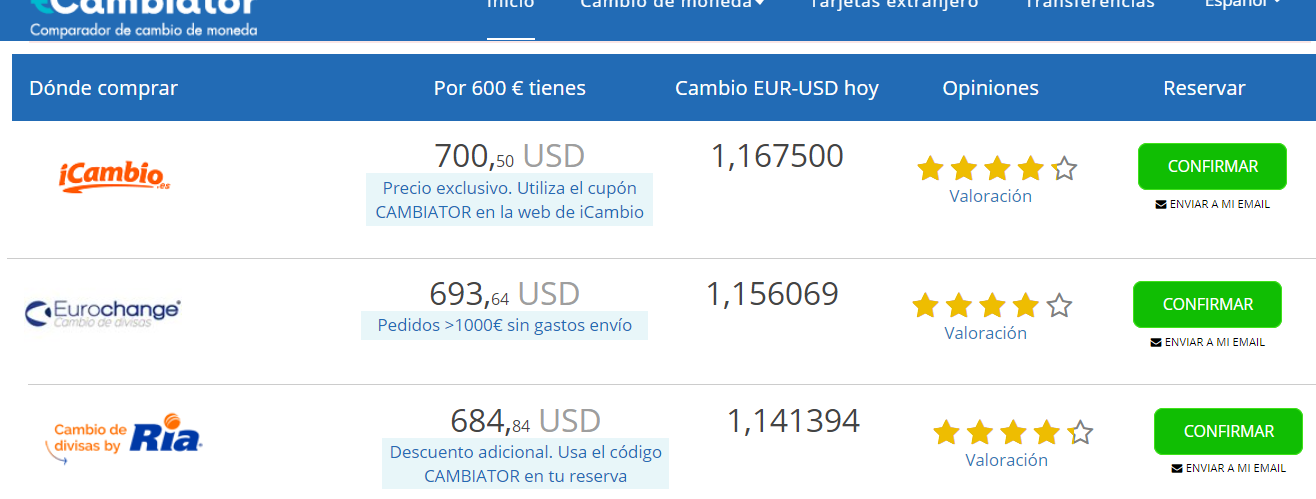 Cambio euro dolar Cambiator 16 08 2020