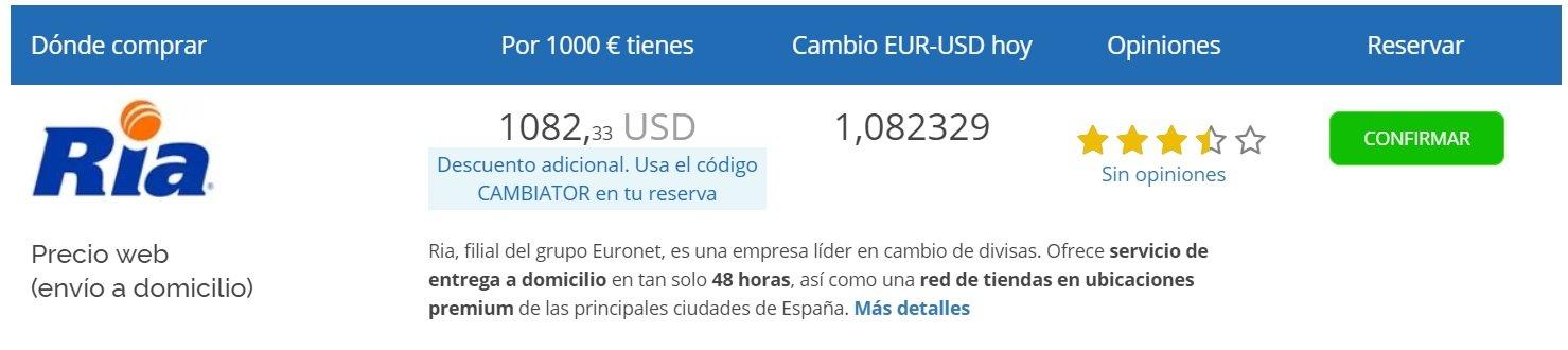 Cambio euro-dolar Ria hoy