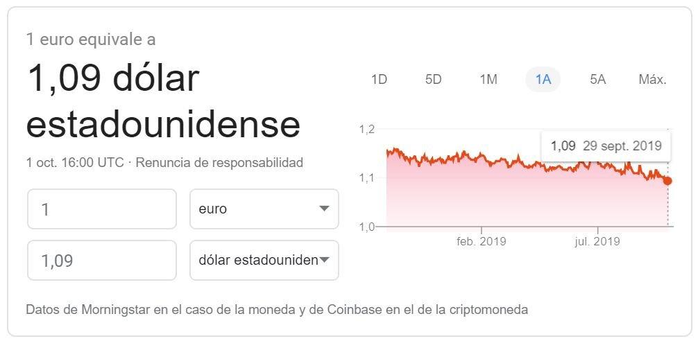 Cambio euro dolar a 1 de octubre de 2019 Google Finance