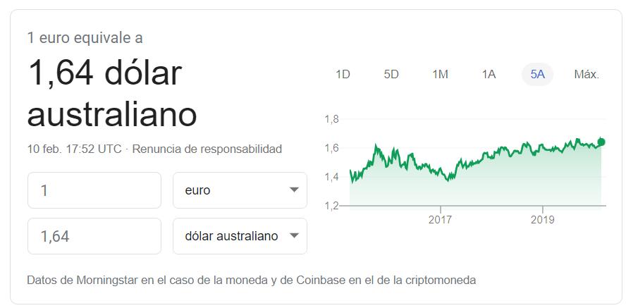 Cambio euro dolar australiano 02 2020