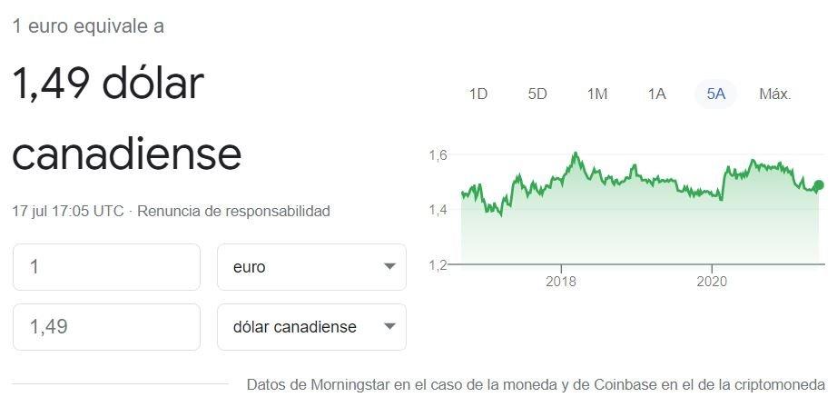 Cambio euro dolar canadá 17 07 2021