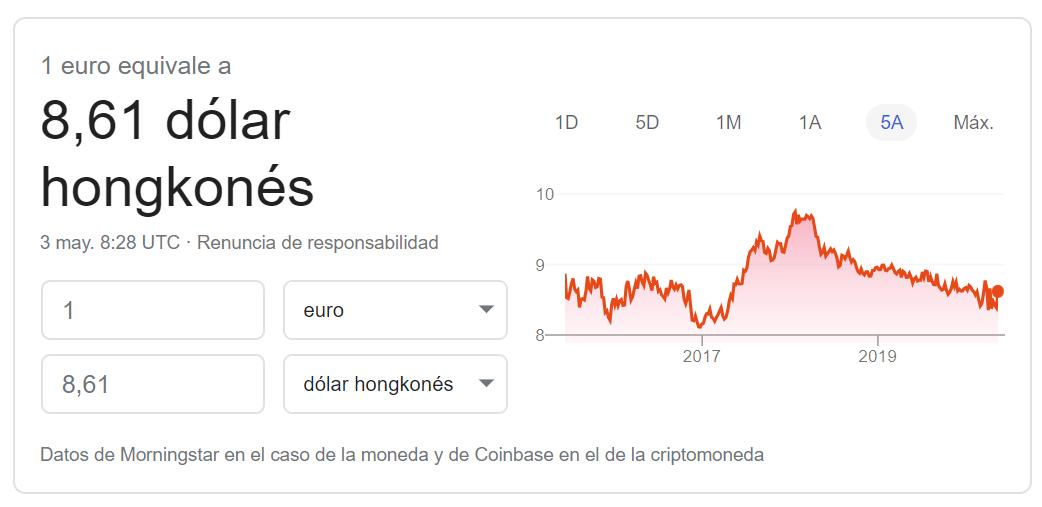 Cambio euro dolar de Hong Kong 05 2020