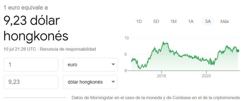 Cambio euro dolar hong kong 10 07 2021