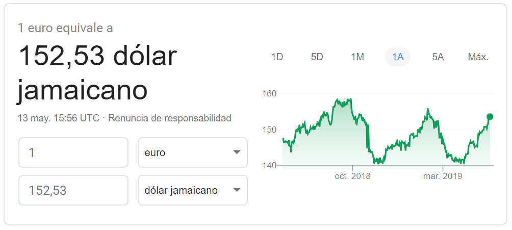 Cambio euro dolar jamaiquino 2019 Google Finance