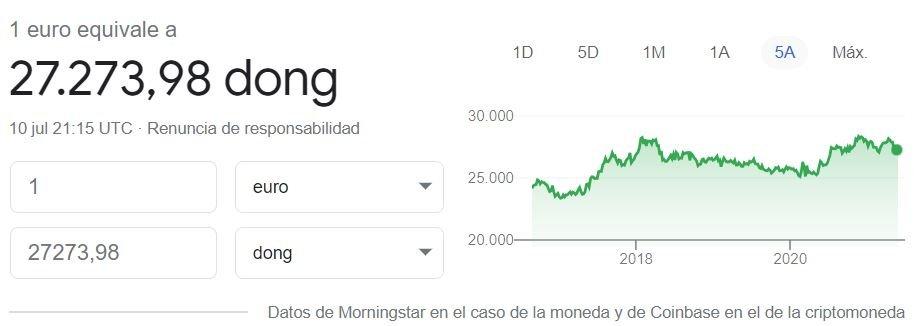 Cambio euro dong vietnamita julio 2021