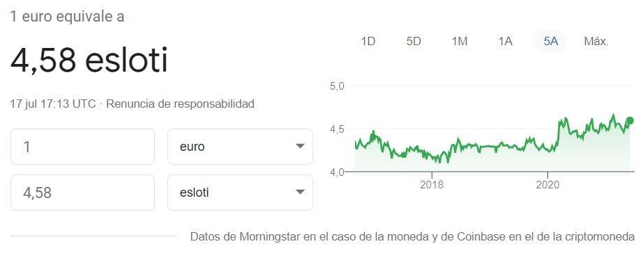 Cambio euro esloti (zloty) polaco 14 07 2021