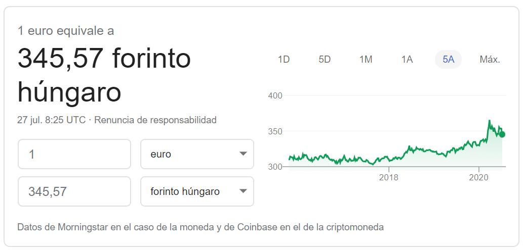 Cambio euro florín húngaro julio 2020