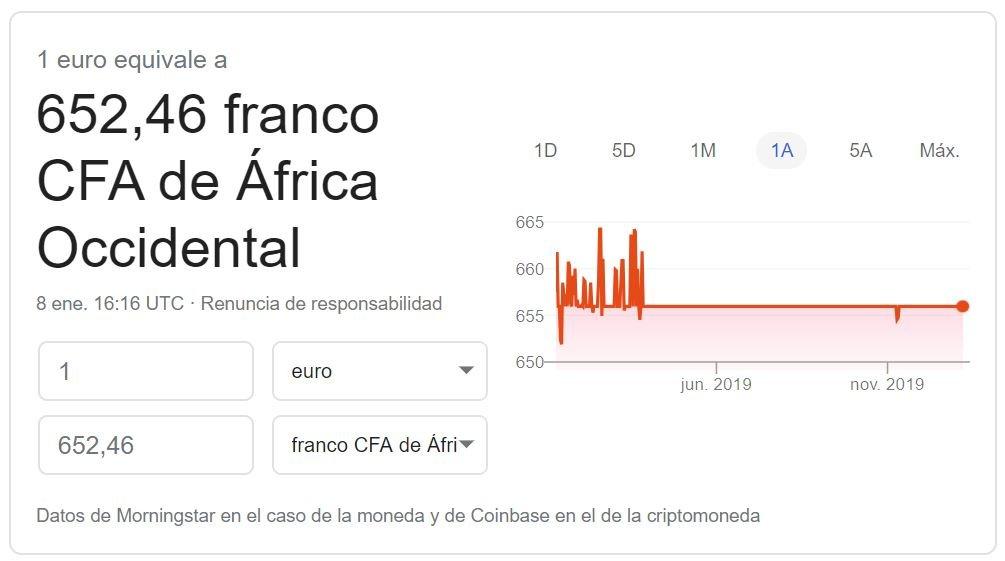 Cambio euro franco CFA 2020 Google