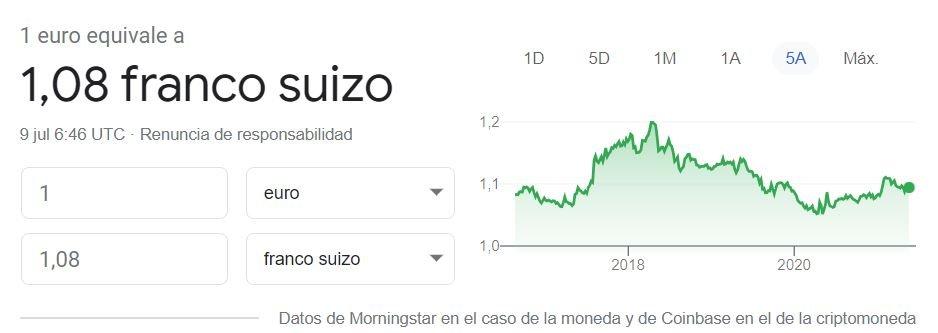 Cambio euro franco suizo 09 07 2021