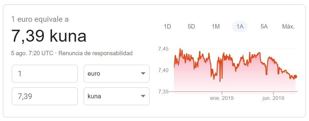 Cambio euro kuna 2019 google finance