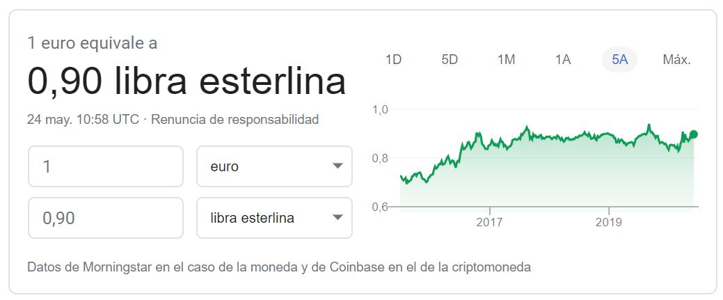 Cambio euro libra 05 2020