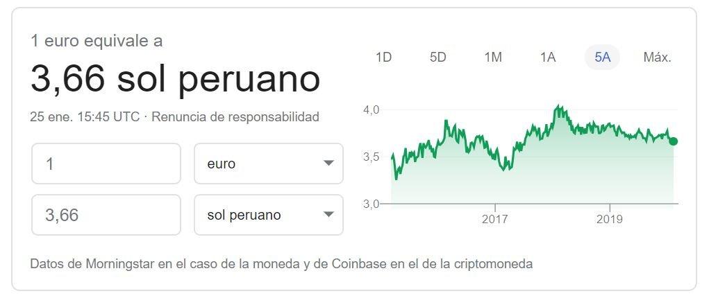 Cambio euro nuevo sol de Perú 2020