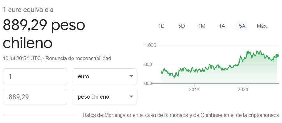 Cambio euro peso chileno 10 07 2021
