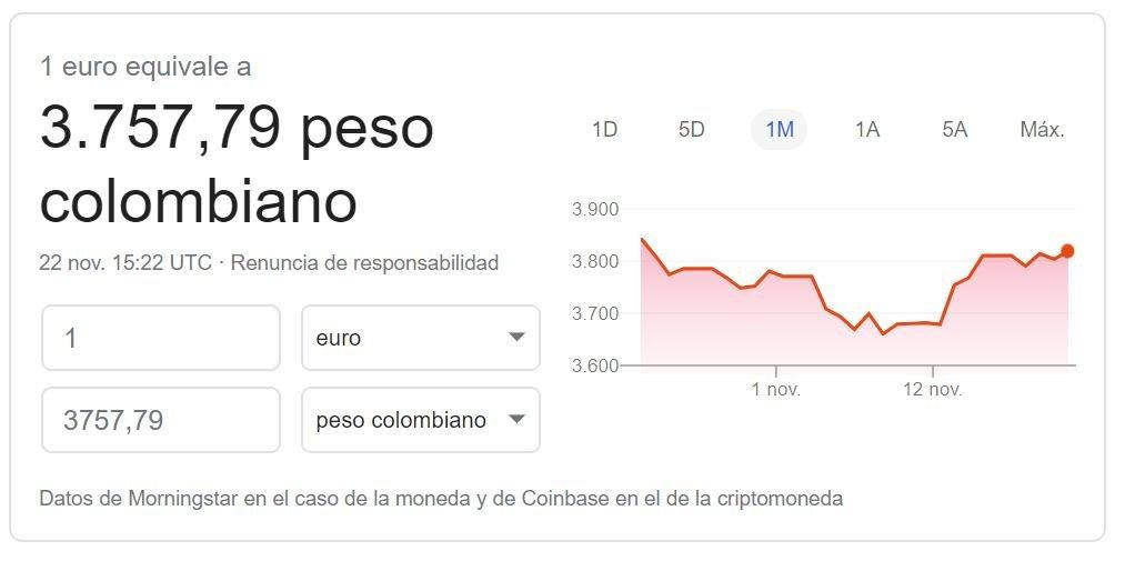 Cambio euro peso colombiano 22 11 2019