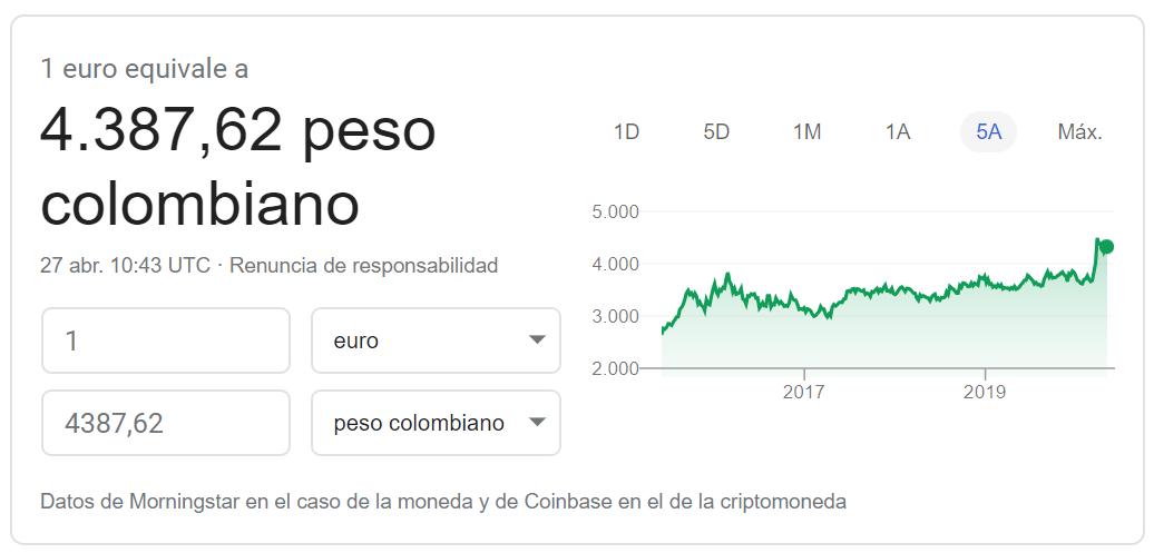 Cambio euro peso colombiano abril 2020
