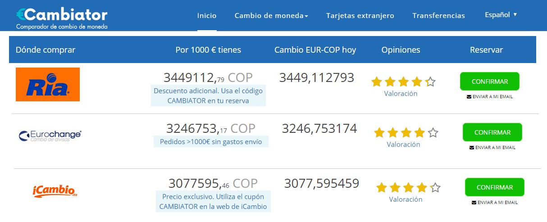 Cambio euro peso colombiano en España