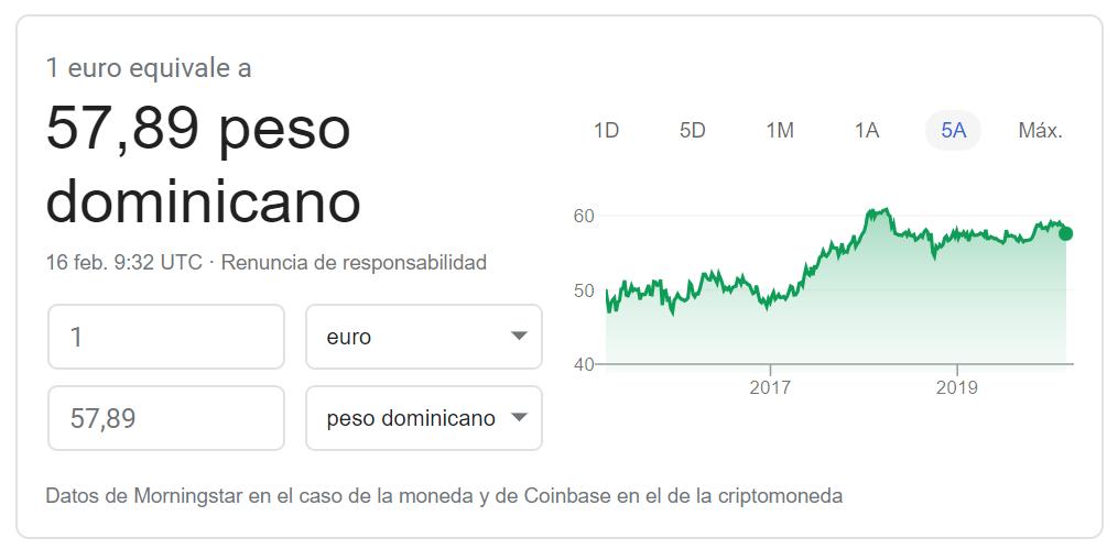 Cambio euro peso dominicano 16 02 2020