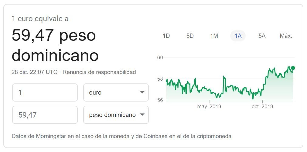 Cambio euro peso dominicano 28 12 2019