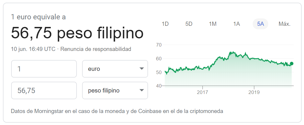 Cambio euro peso filipino 2020