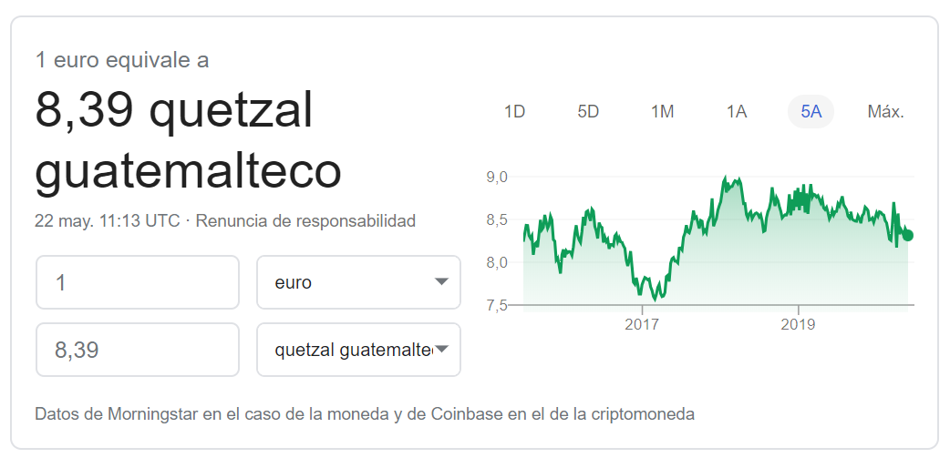 Cambio euro quetzal 2020
