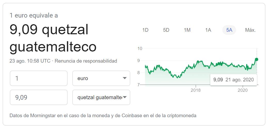 Cambio euro quetzal de Guatemala 23 08 2020