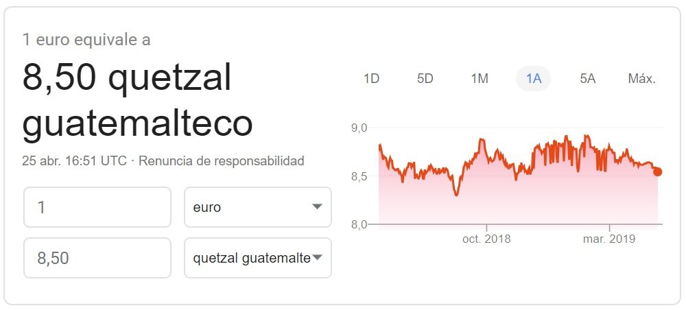 Cambio euro quetzal guatemalteco 2019 Google Finance